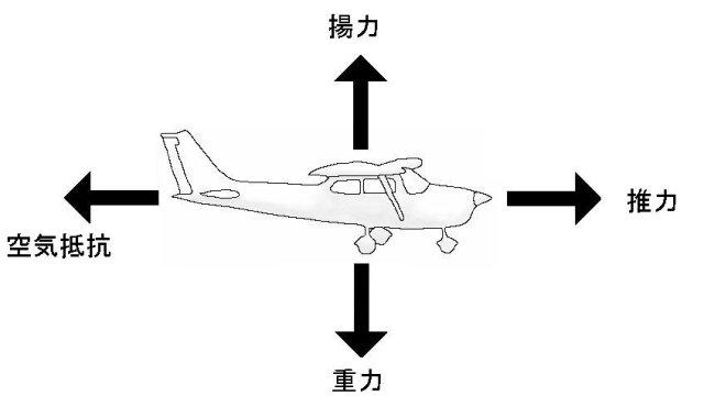 fsc-001.jpg
